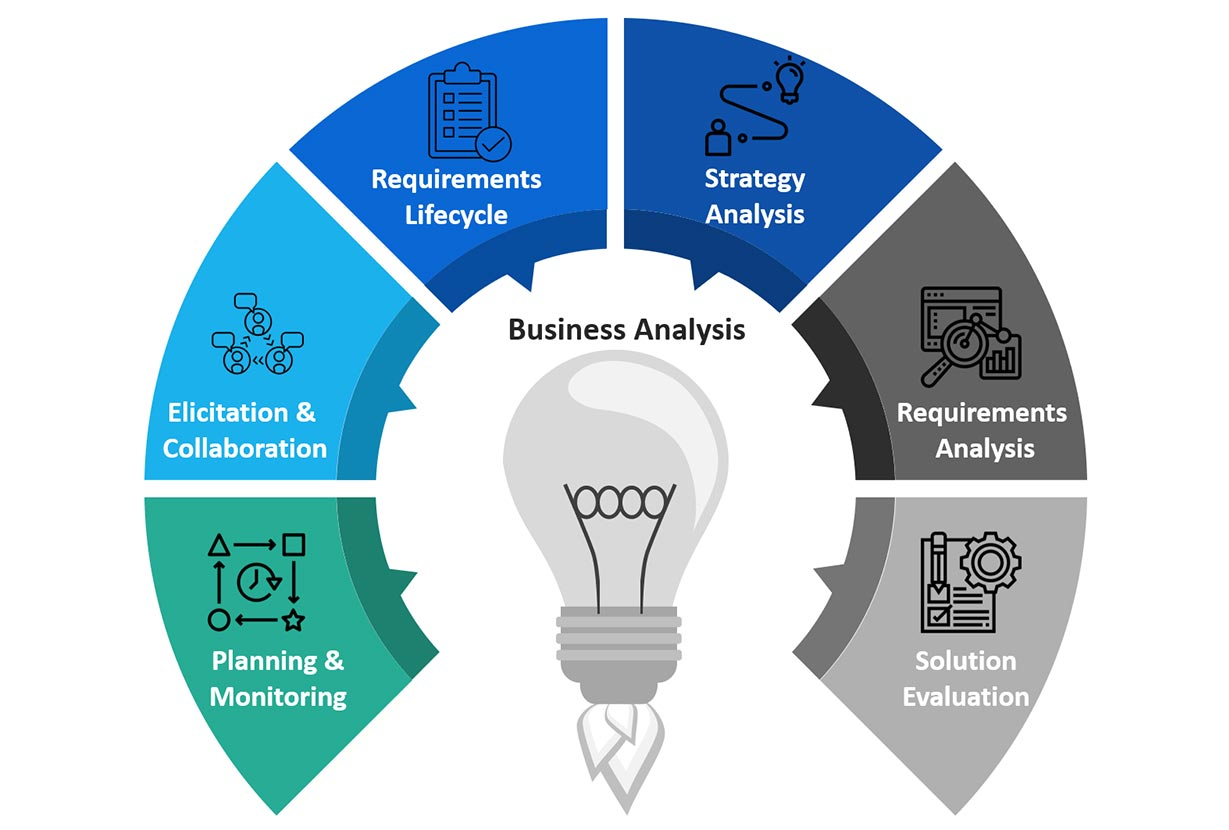 Business-Analysis-Big-Image-2